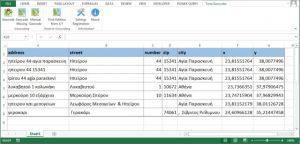 Διευθύνσεις σε ελεύθερο κείμενο (στήλη C), Κανονικοποιημένες διευθύνσεις (στήλες D-G), Γεωγραφικές συντεταγμένες (στήλες Α-Β)